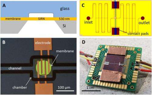 Researchers develop new kind of internal combustion microengine