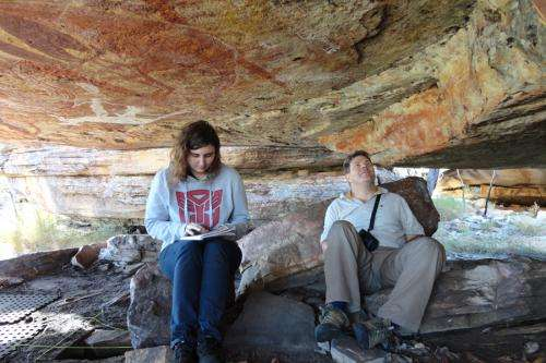Researchers uncover chemistry behind ancient Indigenous art