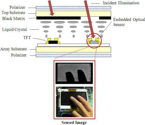 3D Air-Touch display operates on mobile devices