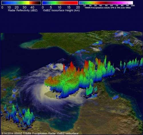 NASA's TRMM satellite eyeing Tropical Cyclone Gillian's rebirth