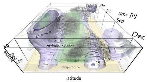 Software renders Earth's atmosphere in 3-D splendor