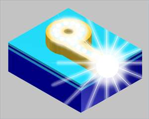 An off-center waveguide enables light to be efficiently extracted from nanoscale lasers