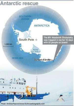 Antarctic rescue