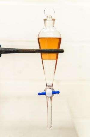 Bionic liquids from lignin