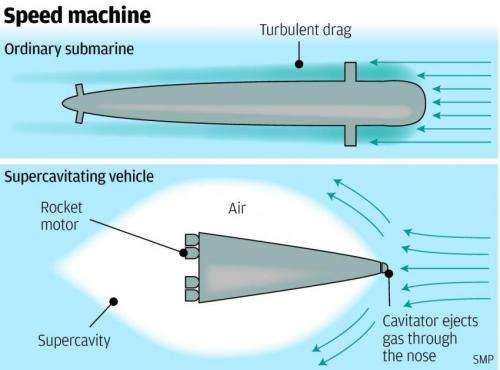 China team takes on tech challenge of supercavitation