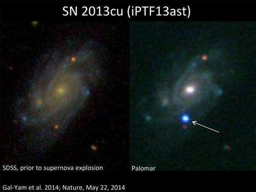 Confirmed: Stellar behemoth self-destructs in a Type IIb supernova