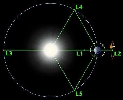 earth sun orbit diagram - photo #45