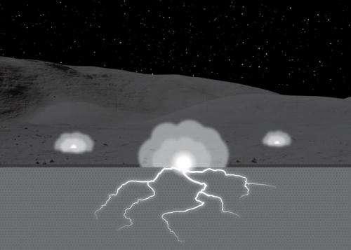 Electric sparks may alter evolution of lunar soil
