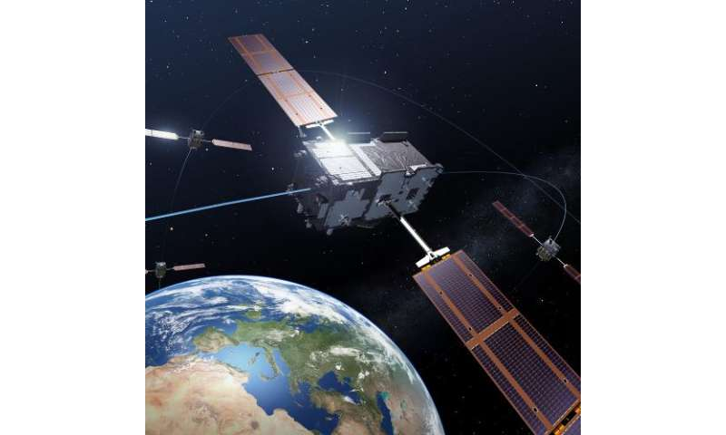 ESA to certify first Galileo position fixes worldwide