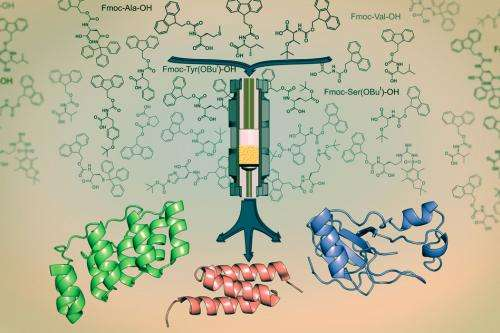 Fast synthesis could boost drug development