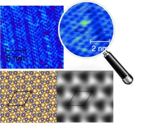 Graphene gets a 'cousin' in the shape of germanene