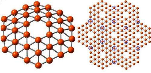 Graphene-like material made of boron a possibility, experiments suggest