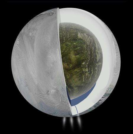 Gravity measurements confirm subsurface ocean on Enceladus