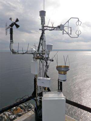 Great Lakes evaporation study dispels misconceptions, need for expanded monitoring program
