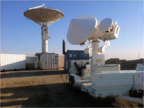 Ground validation: Contributing to Earth observations from space