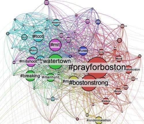Hold that RT: Much misinformation tweeted after 2013 Boston Marathon bombing