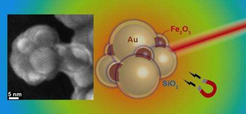 Hot nanoparticles for cancer treatments