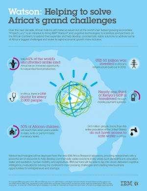 IBM Brings Watson to Africa