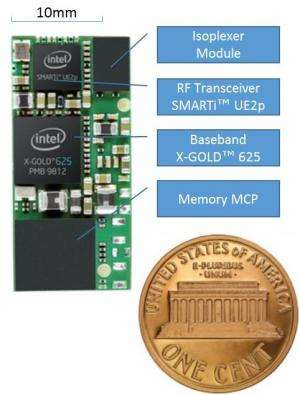 Intel says world's smallest 3G modem has been launched