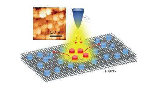 Researchers boost electron energy loss spectroscopy signal using silver nanoparticles