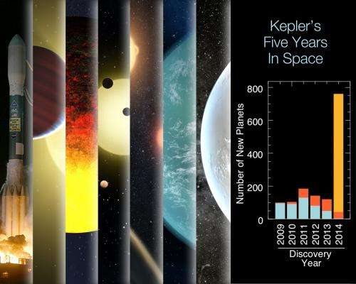 Kepler marks five years in space