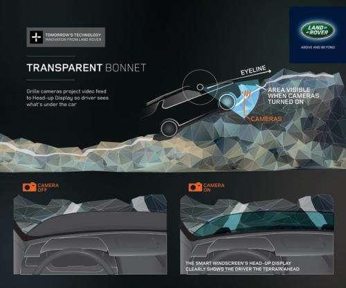 Land Rover demos invisible bonnet / car hood (w/ video)