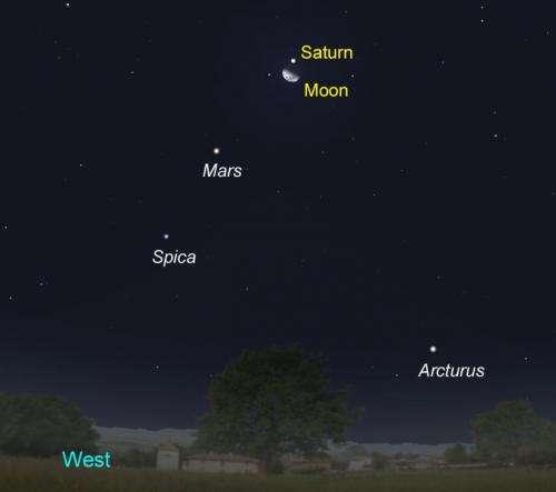 Lunar occultation of Saturn