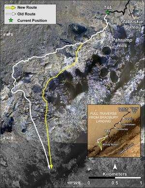 Mars Curiosity Rover Arrives at Martian Mountain