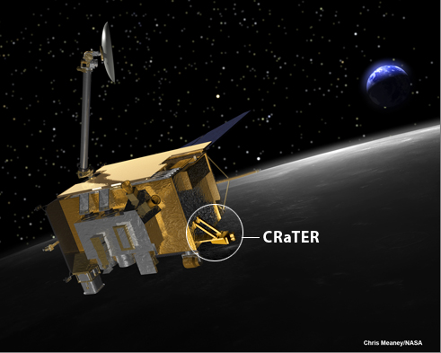 Musical space-weather reports from NASA's LRO mission