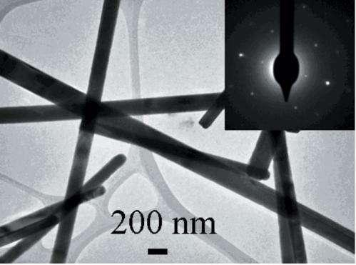 Nanosheets and nanowires