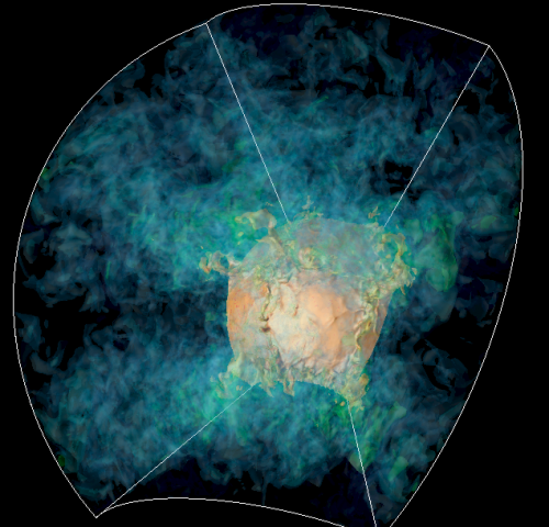 New view of supernova death throes