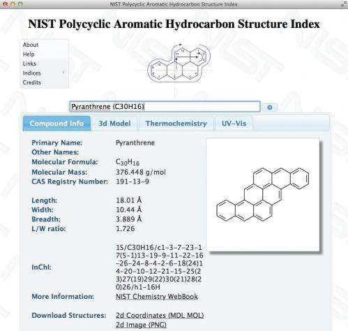 NIST creates polycyclic aromatic hydrocarbon structure index