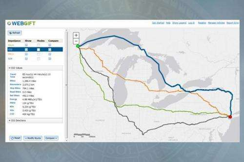 Online tool helps shipping companies analyze economic, environmental freight costs