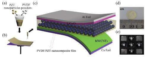 Self-charging battery gets boost from nanocomposite film