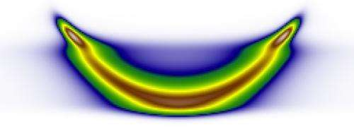 SIMES simulations track energized electrons to understand complex materials