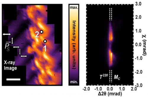 Thermotropic phase boundaries in classic ferroelectrics