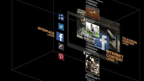 Viewer interface for TV layers Web content for context