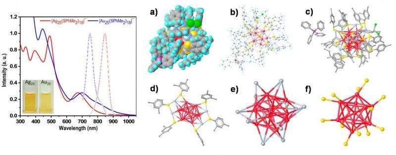 golden silver nanoparticle 2