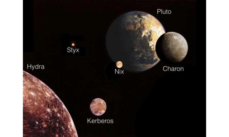 Unusual interactions between Pluto's moons