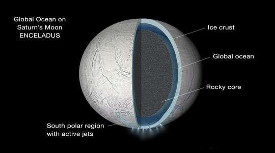 Cassini descobre oceano global em Encélado