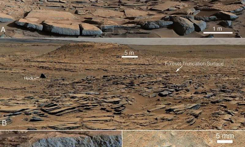 Wet paleoclimate of Mars revealed by ancient lakes at Gale Crater
