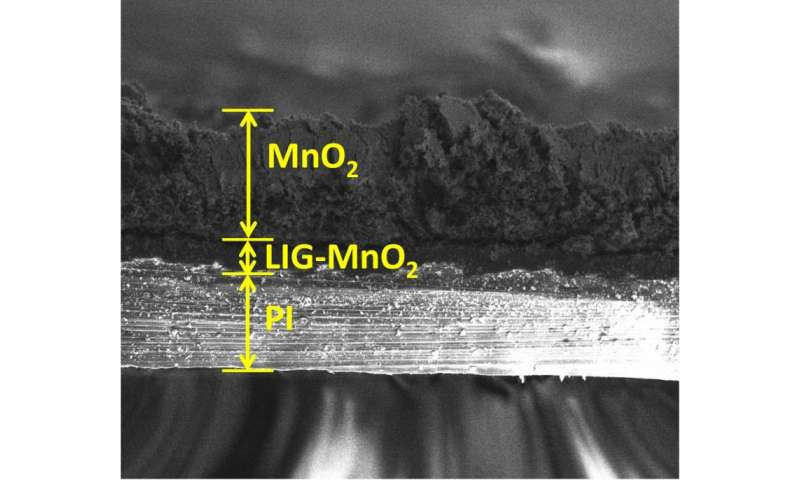 Forskere ser lyset på microsupercapacitors