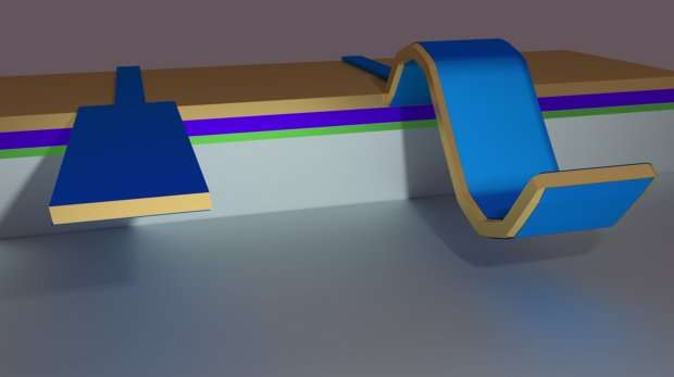 Researchers develop flexo-electric nanomaterial
