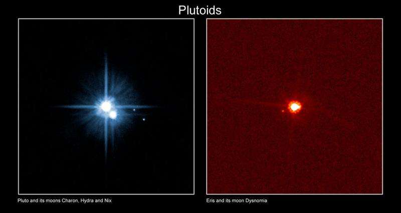 Kerberos Moon Of Plluto: What Is A Dwarf Planet?