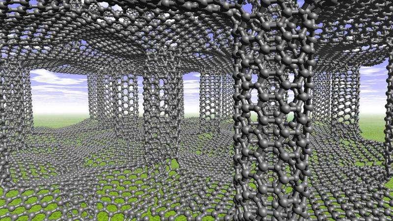 Researchers model graphene/nanotube hybrids to test properties