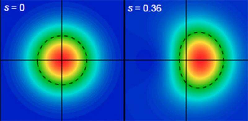 Scientists 'squeeze' light one particle at a time