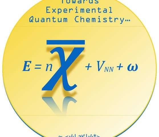 experimental quantum chemistry