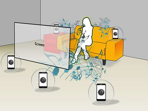 A ubiquitous immersive sound reproduction system