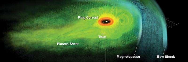 Cassini mission provides insight into Saturn