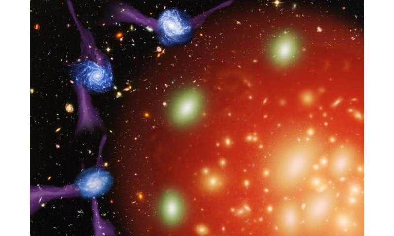 Cause of galactic death: Strangulation